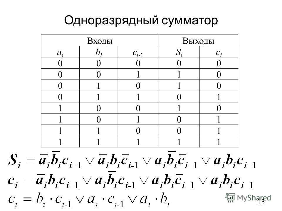 Одноразрядный сумматор 13 ВходыВыходы aiai bibi c i-1 SiSi cici 00000 00110 01010 01101 10010 10101 11001 11111