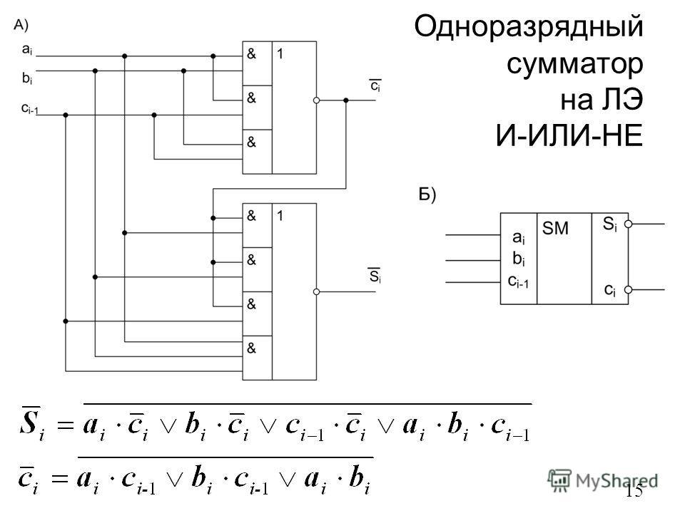 Одноразрядный сумматор на ЛЭ И-ИЛИ-НЕ 15