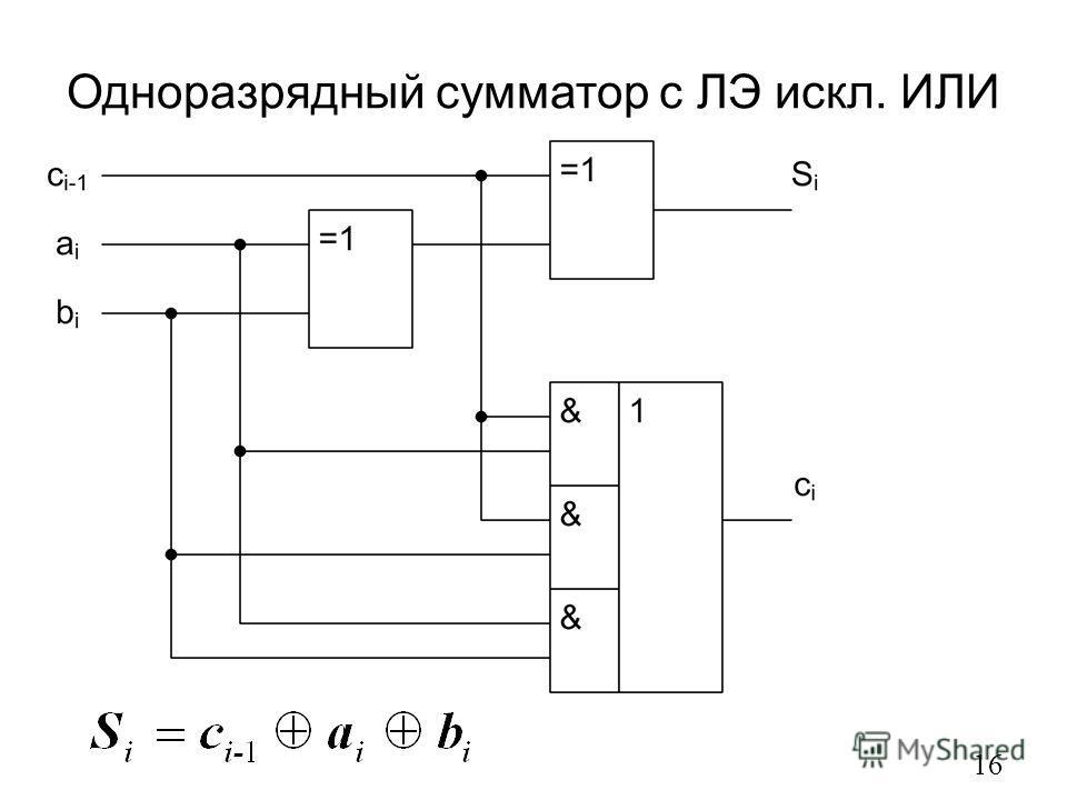 Одноразрядный сумматор с ЛЭ искл. ИЛИ 16
