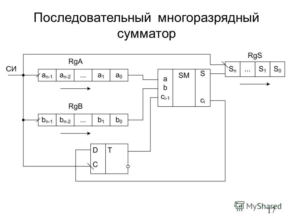 Последовательный многоразрядный сумматор 17