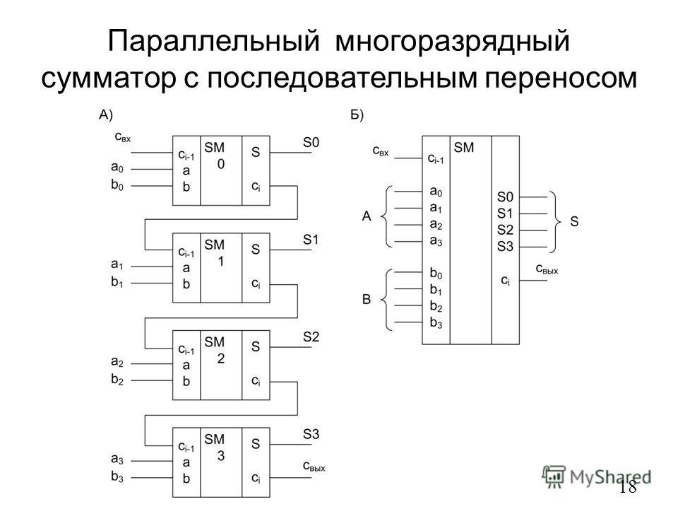 Параллельный многоразрядный сумматор с последовательным переносом 18