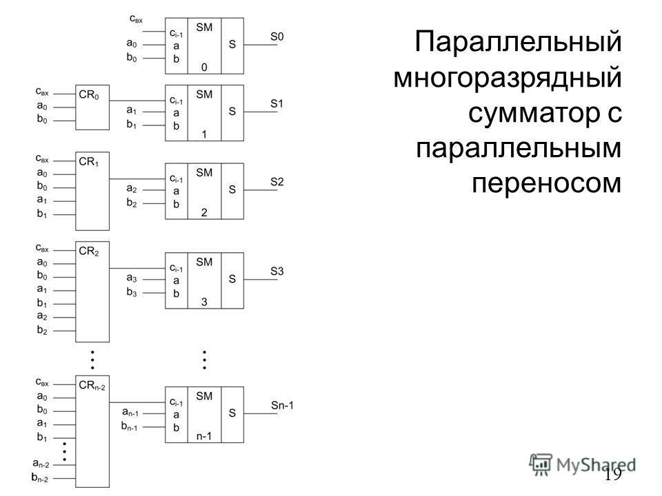 Параллельный многоразрядный сумматор с параллельным переносом 19