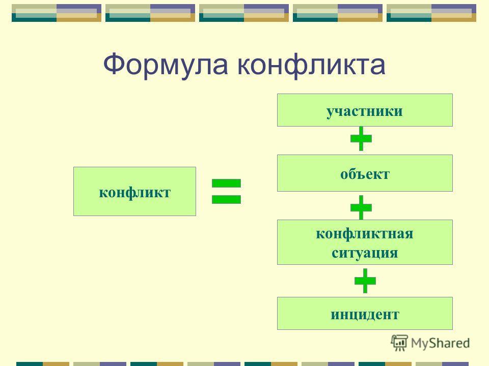 Формула конфликта конфликт участники объект конфликтная ситуация инцидент