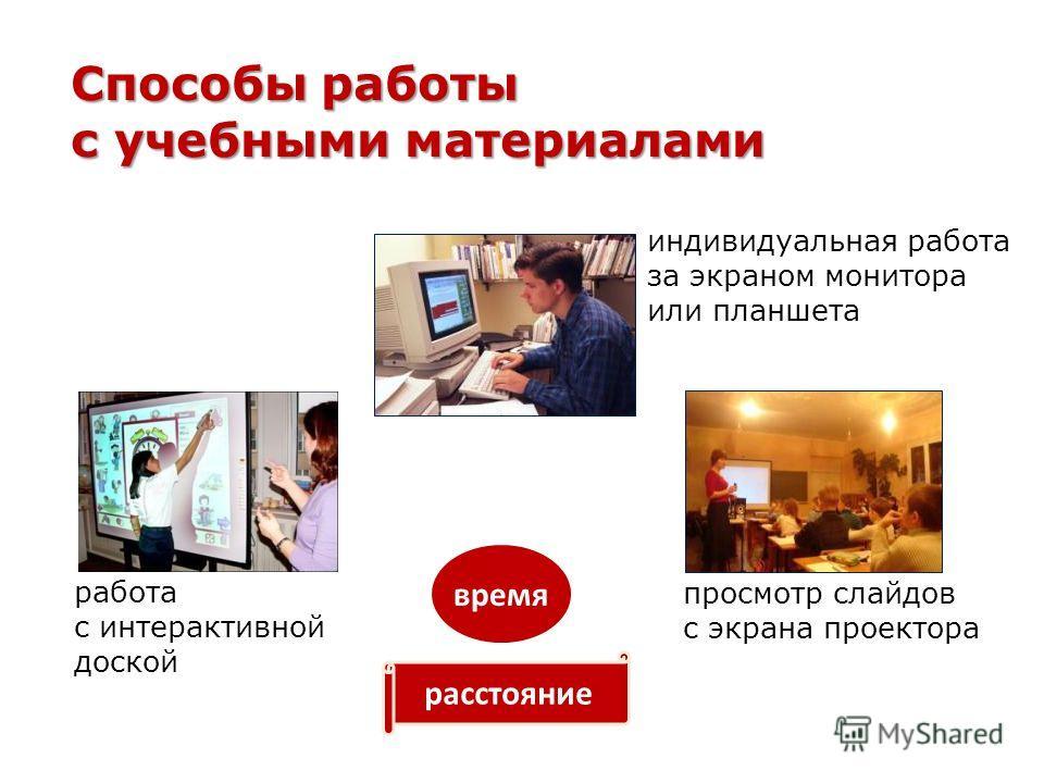 Способы работы с учебными материалами индивидуальная работа за экраном монитора или планшета просмотр слайдов с экрана проектора работа с интерактивной доской время расстояние