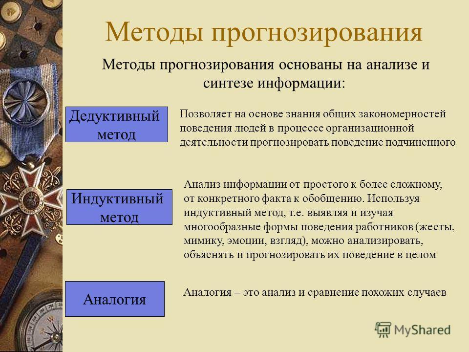 Процесс прогнозирования состоит из следующей последовательности действий: 1.Выявление симптомов – ряда фактов и событий, которые в своей совокупности не дают основания сделать определенные выводы, но настораживают и побуждают к активности в поиске до