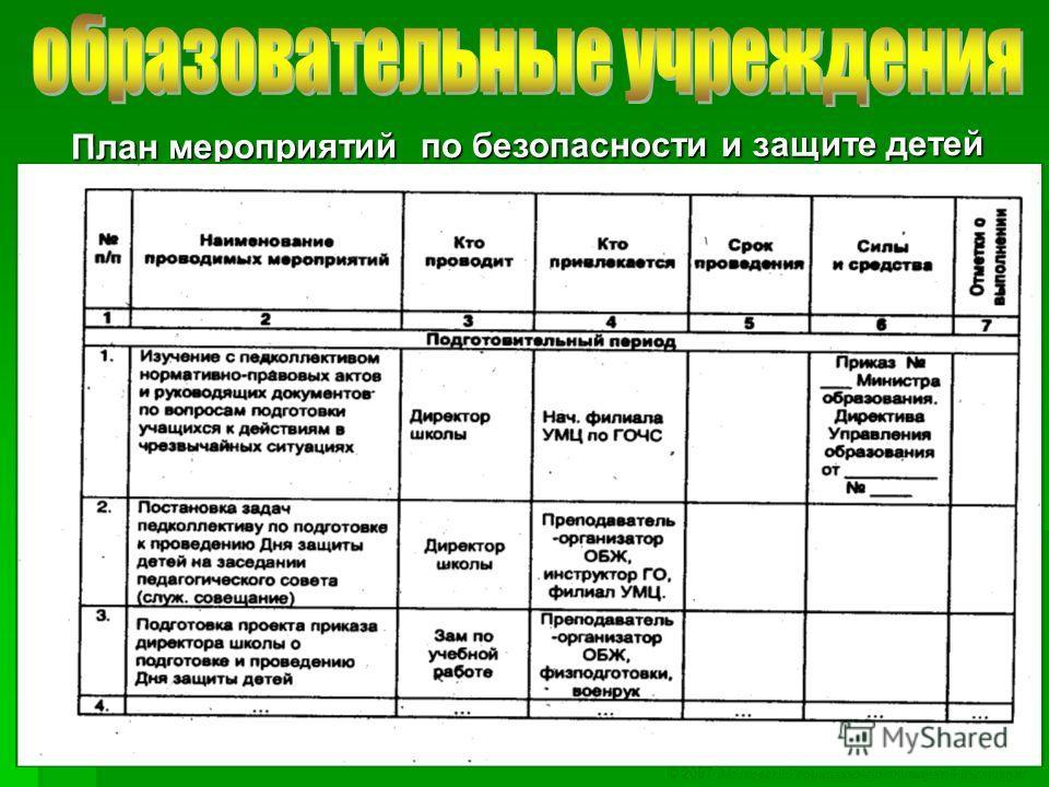 © 2007 Московский социально-гуманитарный институт План мероприятий по безопасности и защите детей План мероприятий по безопасности и защите детей