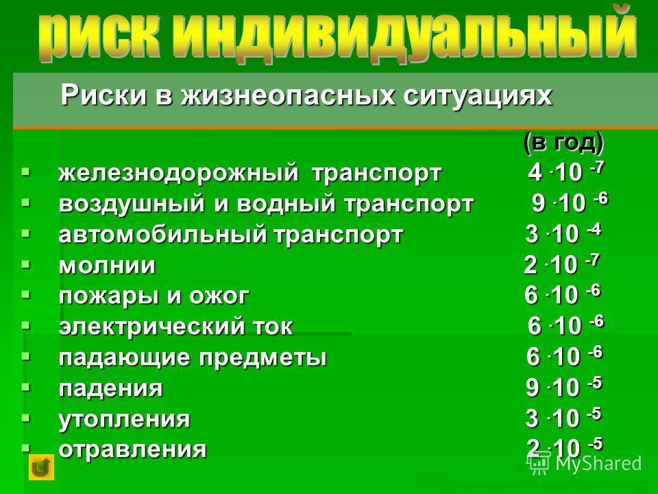1. © 2007 Московский социально-гуманитарный институт Риски в жизнеопасных ситуациях Риски в жизнеопасных ситуациях (в год) (в год) железнодорожный транспорт 4. 10 -7 железнодорожный транспорт 4. 10 -7 воздушный и водный транспорт 9. 10 -6 воздушный и