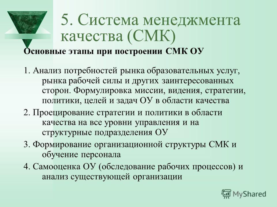 5. Система менеджмента качества (СМК) Основные этапы при построении СМК ОУ 1. Анализ потребностей рынка образовательных услуг, рынка рабочей силы и других заинтересованных сторон. Формулировка миссии, видения, стратегии, политики, целей и задач ОУ в