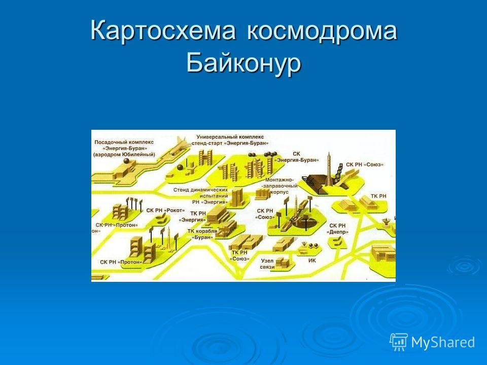 Картосхема космодрома Байконур