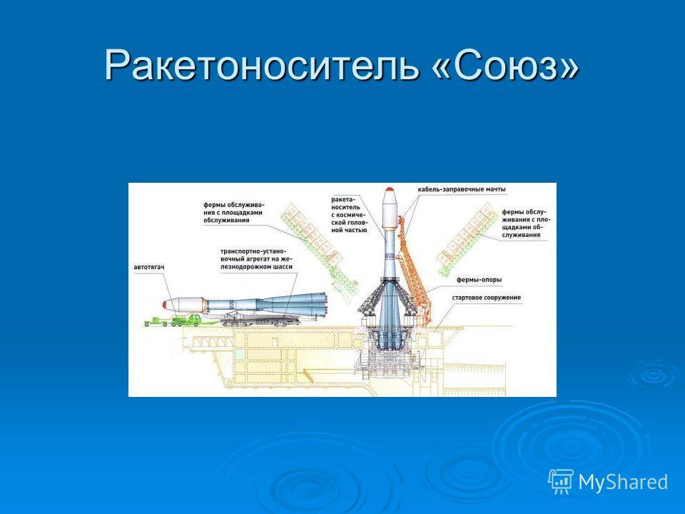 Ракетоноситель «Союз»