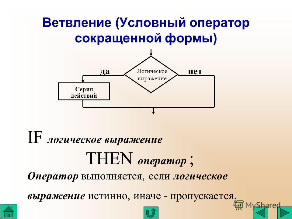 Ветвление (Условный оператор сокращенной формы) Серия действий Логическое выражение данет IF логическое выражение THEN оператор ; Оператор выполняется, если логическое выражение истинно, иначе - пропускается.