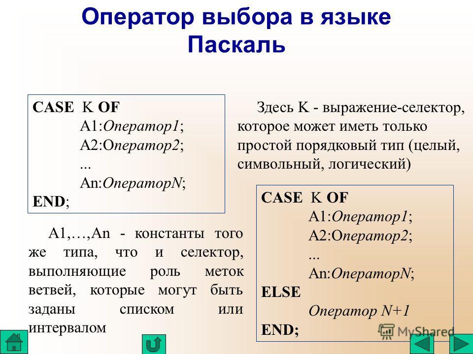 Оператор выбора в языке Паскаль CASE K OF A1:Оператор1; A2:Oператор2;... An:ОператорN; END; CASE K OF A1:Оператор1; A2:Oператор2;... An:ОператорN; ELSE Оператор N+1 END; Здесь K - выражение-селектор, которое может иметь только простой порядковый тип
