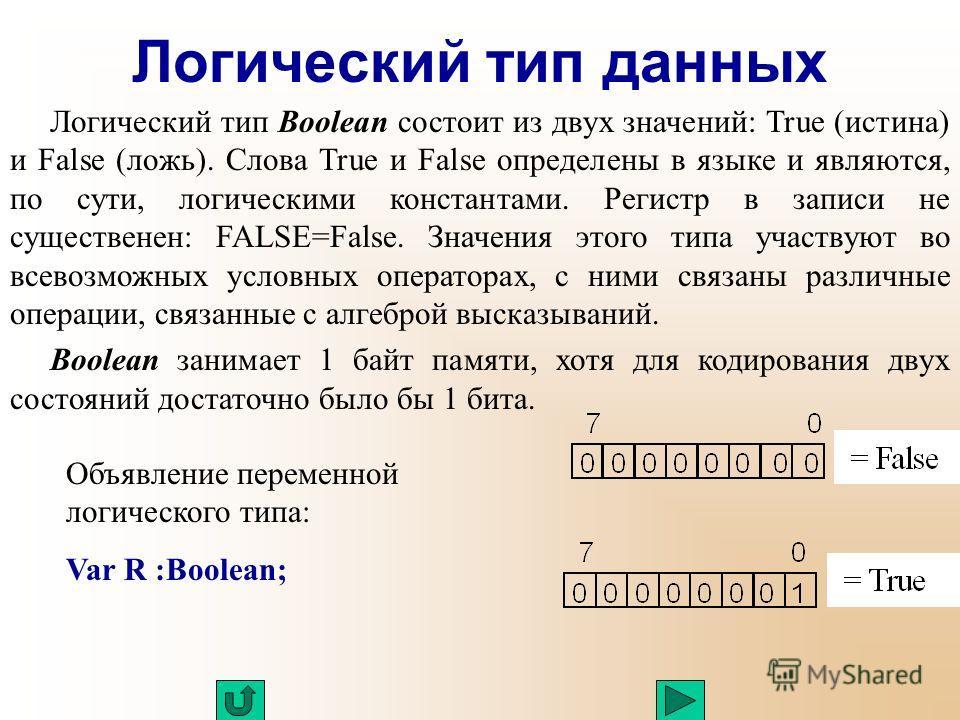 Логический тип данных Логический тип Boolean состоит из двух значений: True (истина) и False (ложь). Слова True и False определены в языке и являются, по сути, логическими константами. Регистр в записи не существенен: FALSE=False. Значения этого типа