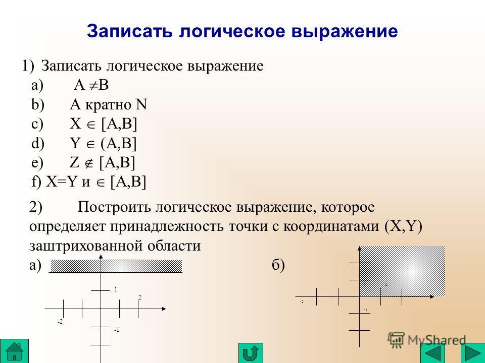 Записать логическое выражение 1)Записать логическое выражение a) А В b)А кратно N c)X [A,B] d)Y (A,B] e)Z [A,B] f) X=Y и [A,B] 2)Построить логическое выражение, которое определяет принадлежность точки с координатами (Х,Y) заштрихованной области a) б)