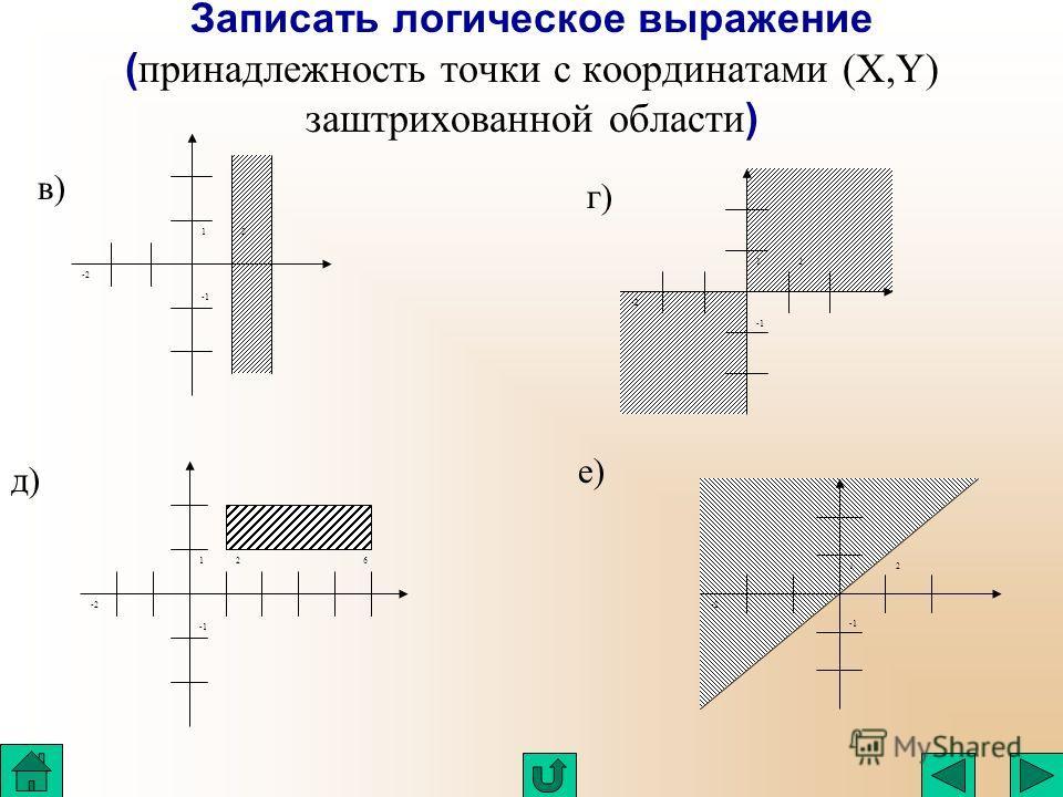 Записать логическое выражение ( принадлежность точки с координатами (Х,Y) заштрихованной области ) в) г) 12 -2 12 -2 д) е) 12 -2 6 12 -2