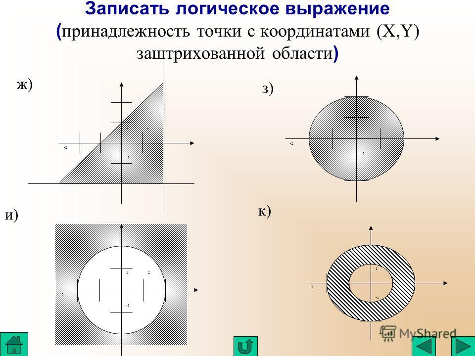 Записать логическое выражение ( принадлежность точки с координатами (Х,Y) заштрихованной области ) -2 12 -2 12 -2 12 -2 ж) з) и) к)