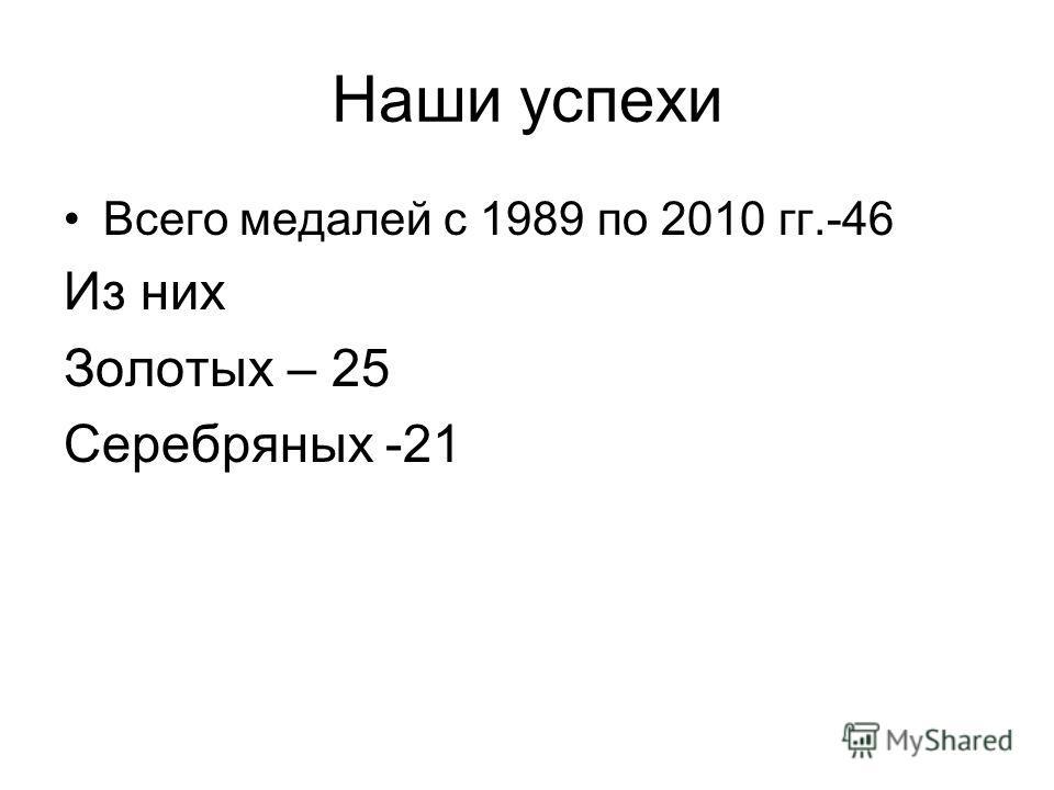 Наши успехи Всего медалей с 1989 по 2010 гг.-46 Из них Золотых – 25 Серебряных -21