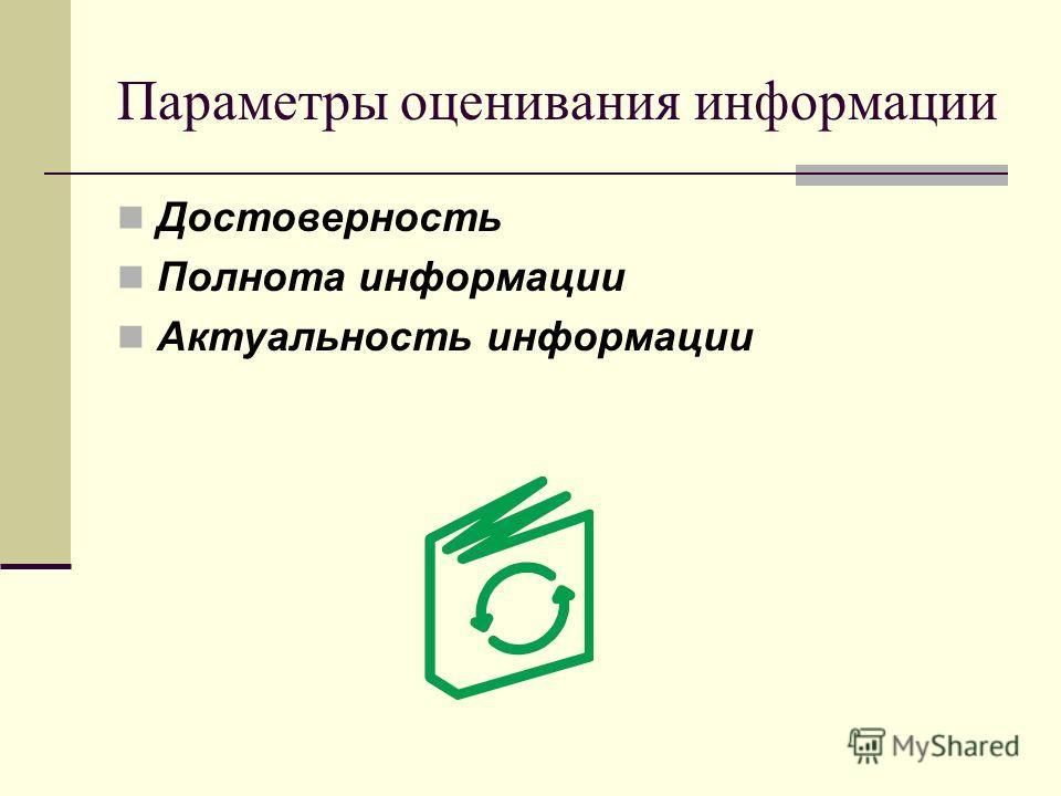 Параметры оценивания информации Достоверность Полнота информации Актуальность информации