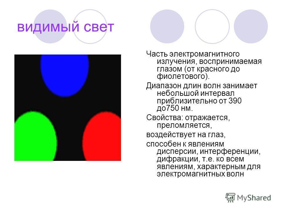 видимый свет Часть электромагнитного излучения, воспринимаемая глазом (от красного до фиолетового). Диапазон длин волн занимает небольшой интервал приблизительно от 390 до750 нм. Свойства: отражается, преломляется, воздействует на глаз, способен к яв
