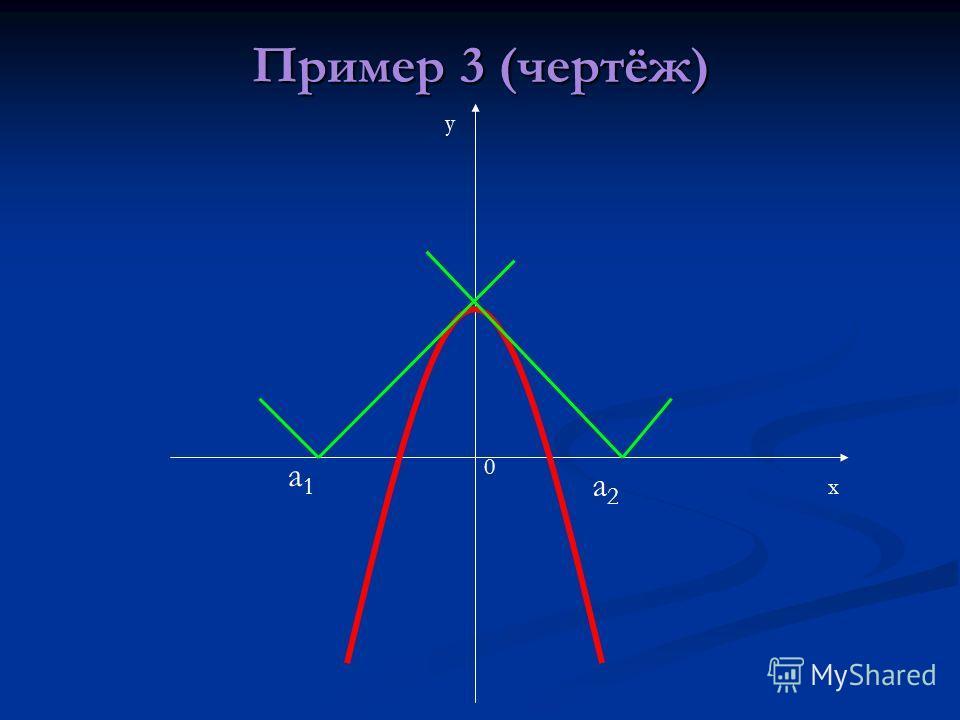 Пример 3 (чертёж) а1а1 а2а2 0 у х