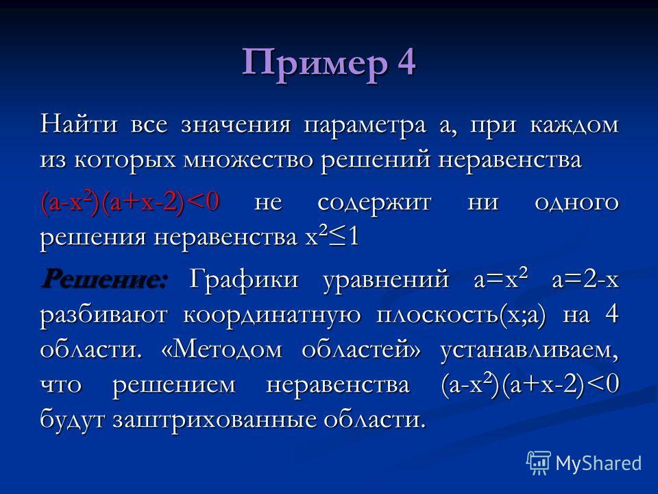 Пример 4 Найти все значения параметра а, при каждом из которых множество решений неравенства (а-х 2 )(а+х-2)