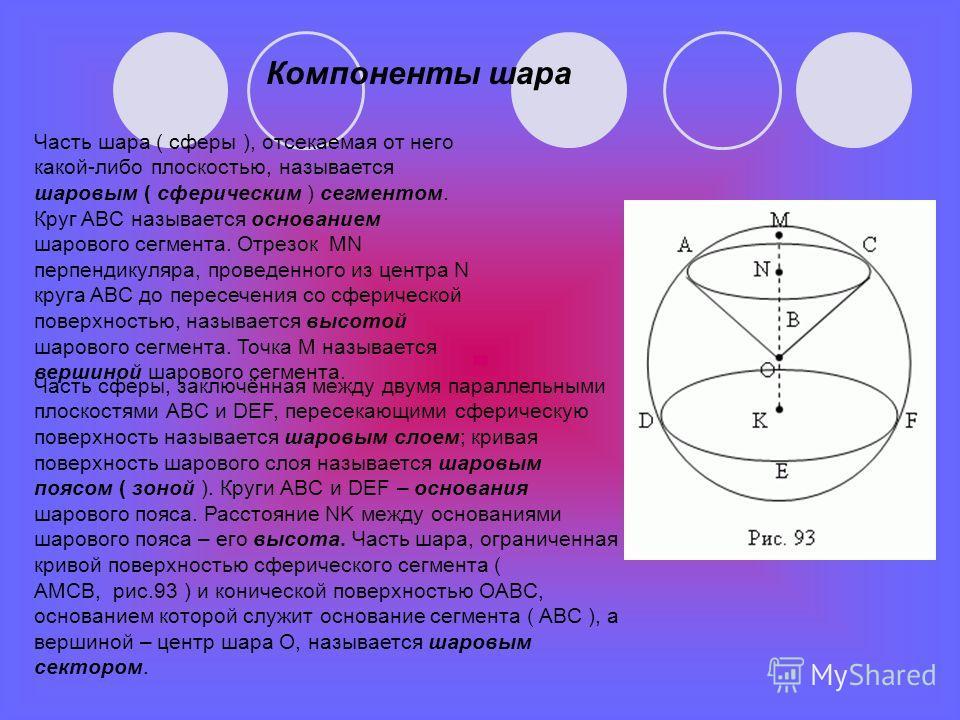 Часть шара ( сферы ), отсекаемая от него какой-либо плоскостью, называется шаровым ( сферическим ) сегментом. Круг ABC называется основанием шарового сегмента. Отрезок MN перпендикуляра, проведенного из центра N круга ABC до пересечения со сферическо