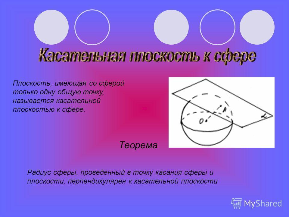 Плоскость, имеющая со сферой только одну общую точку, называется касательной плоскостью к сфере. Теорема Радиус сферы, проведенный в точку касания сферы и плоскости, перпендикулярен к касательной плоскости