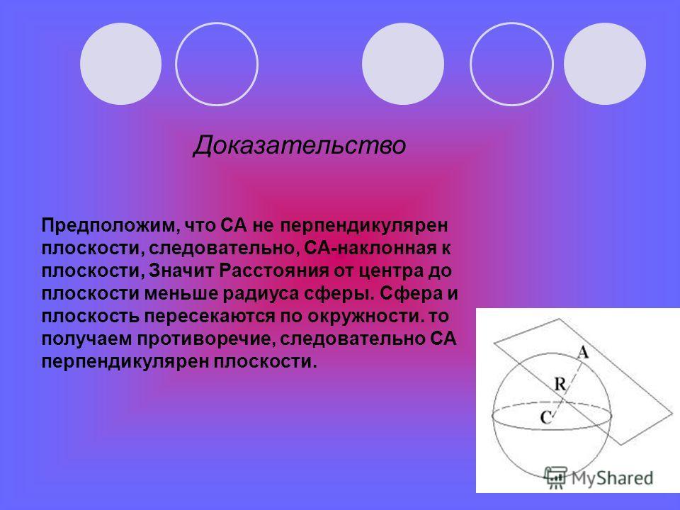 Предположим, что СА не перпендикулярен плоскости, следовательно, СА-наклонная к плоскости, Значит Расстояния от центра до плоскости меньше радиуса сферы. Сфера и плоскость пересекаются по окружности. то получаем противоречие, следовательно СА перпенд
