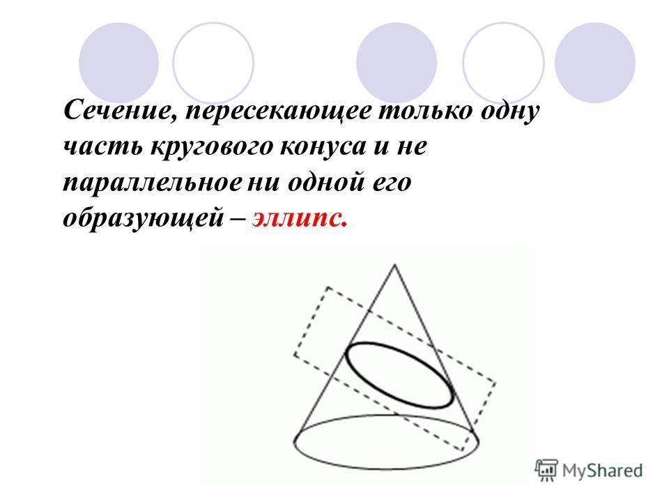 Сечение, пересекающее только одну часть кругового конуса и не параллельное ни одной его образующей – эллипс.