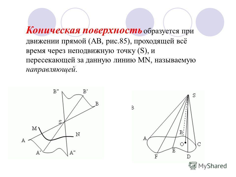 Коническая поверхность образуется при движении прямой (AB, рис.85), проходящей всё время через неподвижную точку (S), и пересекающей за данную линию MN, называемую направляющей.