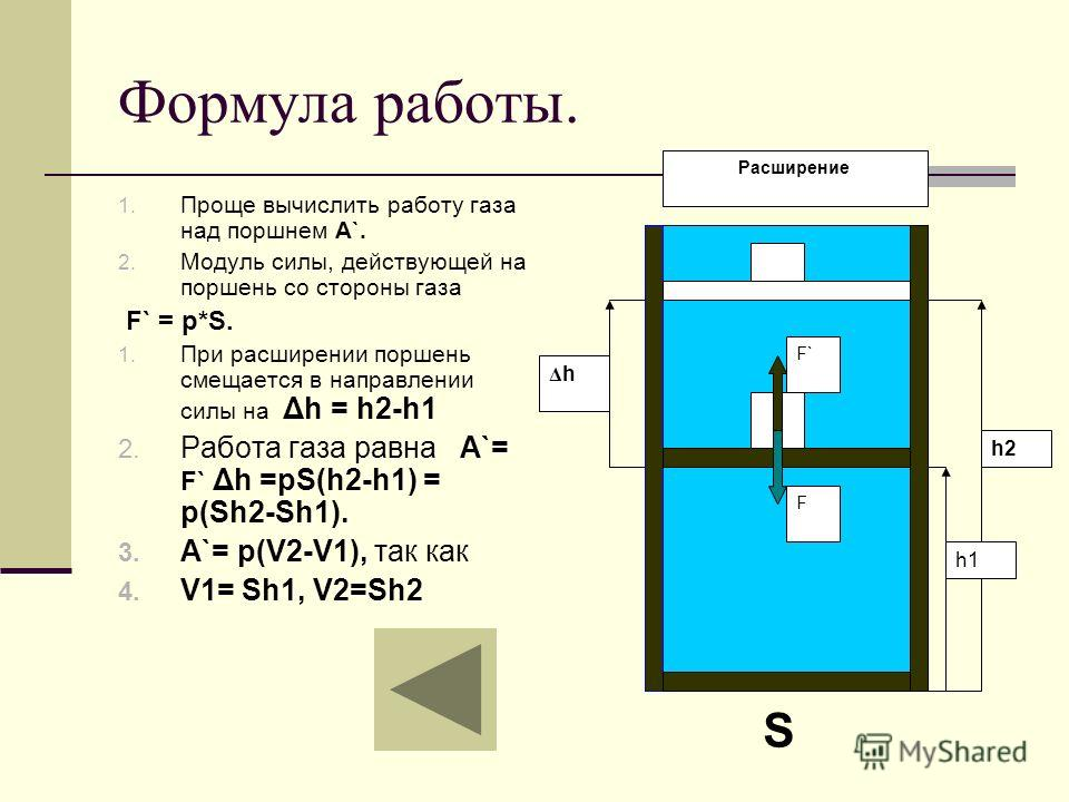 Формула работы. 1. Проще вычислить работу газа над поршнем А`. 2. Модуль силы, действующей на поршень со стороны газа F` = p*S. 1. При расширении поршень смещается в направлении силы на Δh = h2-h1 2. Работа газа равна А`= F` Δh =pS(h2-h1) = p(Sh2-Sh1