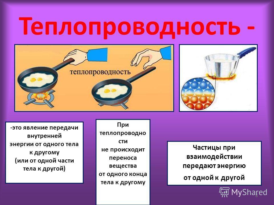 Теплопроводность - -это явление передачи внутренней энергии от одного тела к другому (или от одной части тела к другой) Частицы при взаимодействии передают энергию от одной к другой При теплопроводно сти не происходит переноса вещества от одного конц