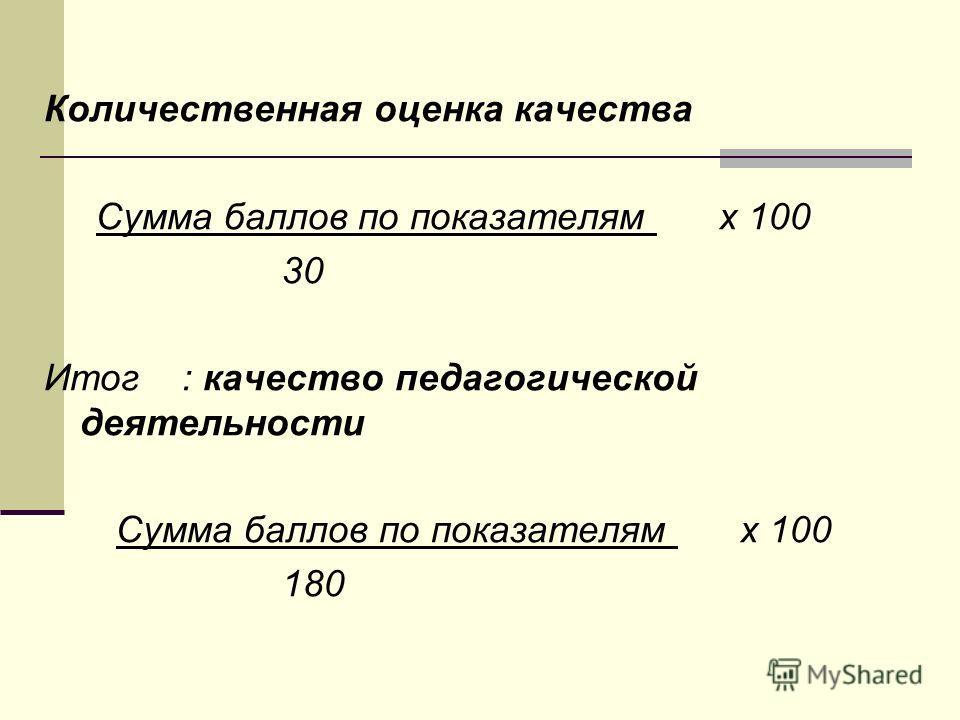 Количественная оценка качества Сумма баллов по показателям х 100 30 Итог : качество педагогической деятельности Сумма баллов по показателям х 100 180