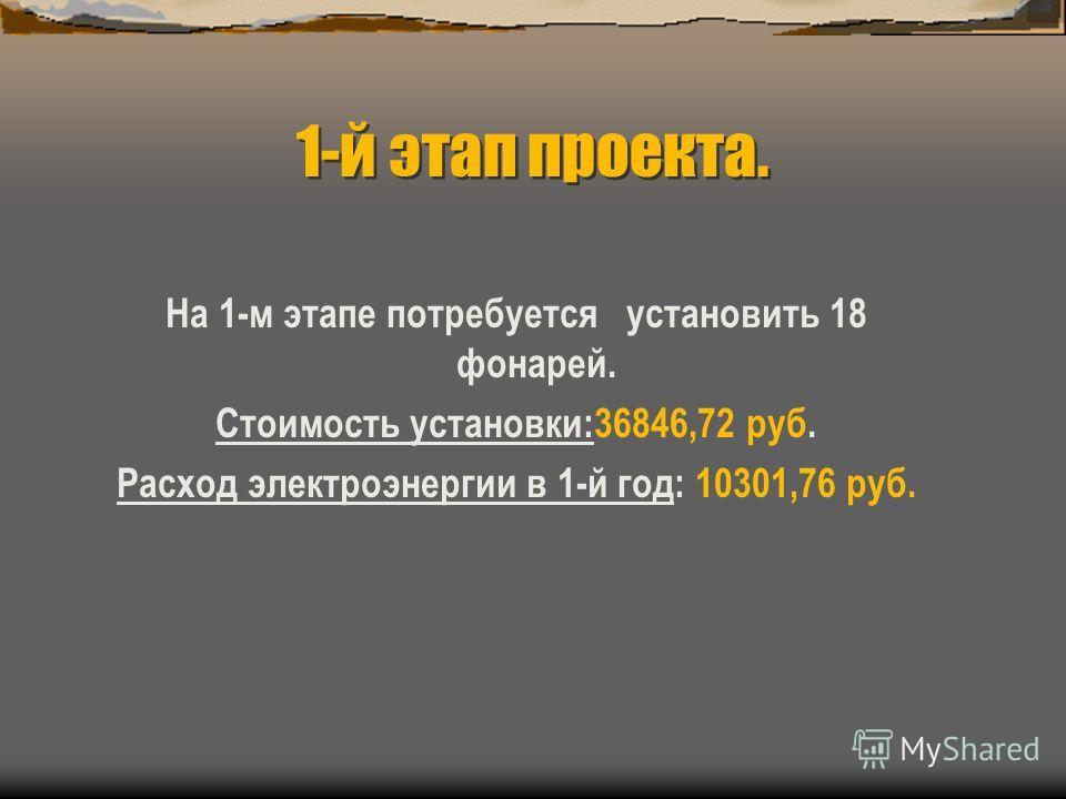 1-й этап проекта. На 1-м этапе потребуется установить 18 фонарей. Стоимость установки:36846,72 руб. Расход электроэнергии в 1-й год: 10301,76 руб.