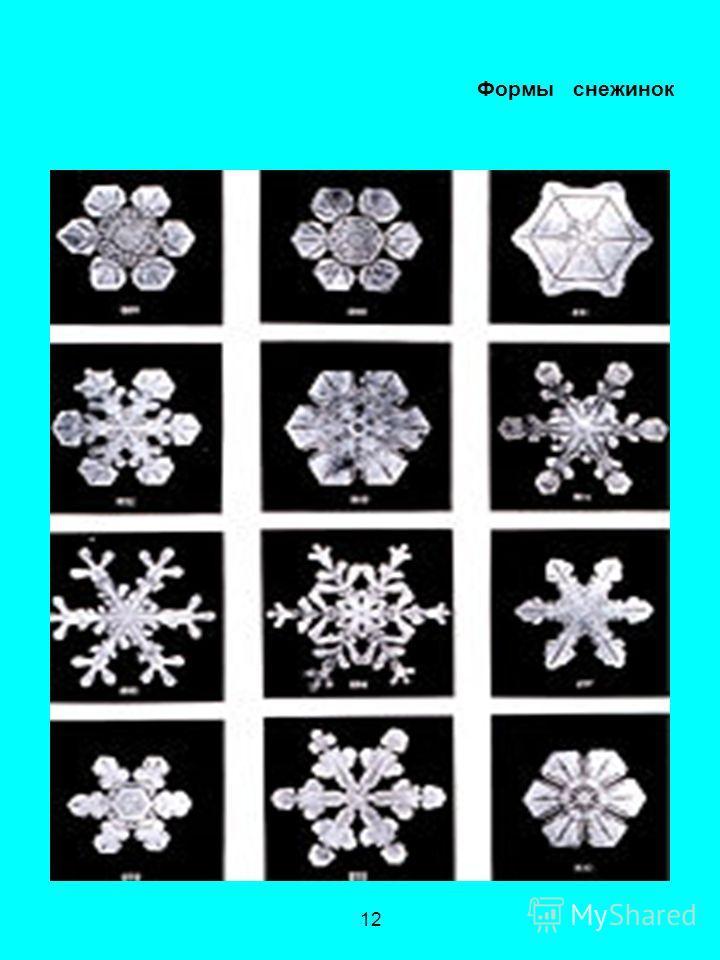Формы снежинок 12