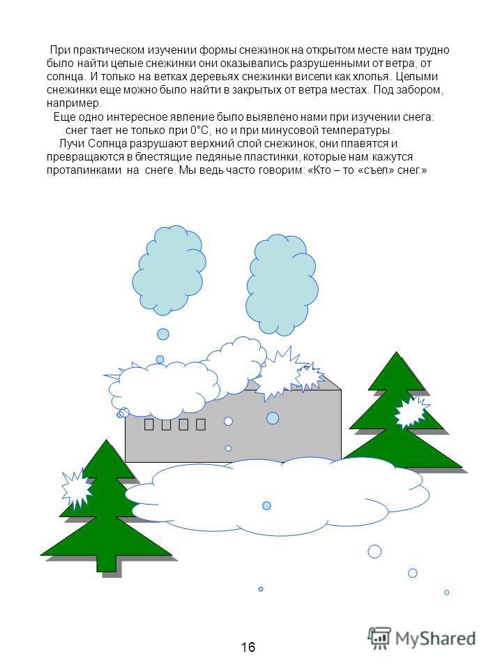 При практическом изучении формы снежинок на открытом месте нам трудно было найти целые снежинки они оказывались разрушенными от ветра, от солнца. И только на ветках деревьях снежинки висели как хлопья. Целыми снежинки еще можно было найти в закрытых