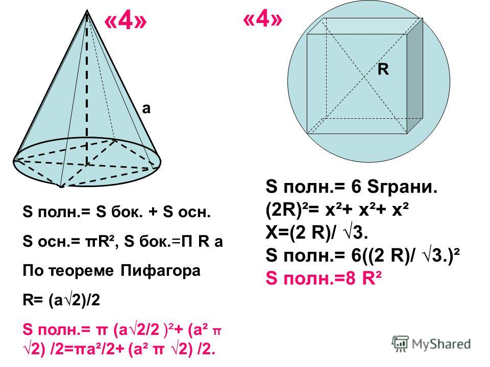 а S полн.= S бок. + S осн. S осн.= πR², S бок.=П R а По теореме Пифагора R= (а2)/2 S полн.= π (а2/2 )²+ (а² π2) /2=πа²/2+ (а² π 2) /2. S полн.= 6 Sграни. (2R)²= х²+ х²+ х² Х=(2 R)/ 3. S полн.= 6((2 R)/ 3.)² S полн.=8 R² R «4»