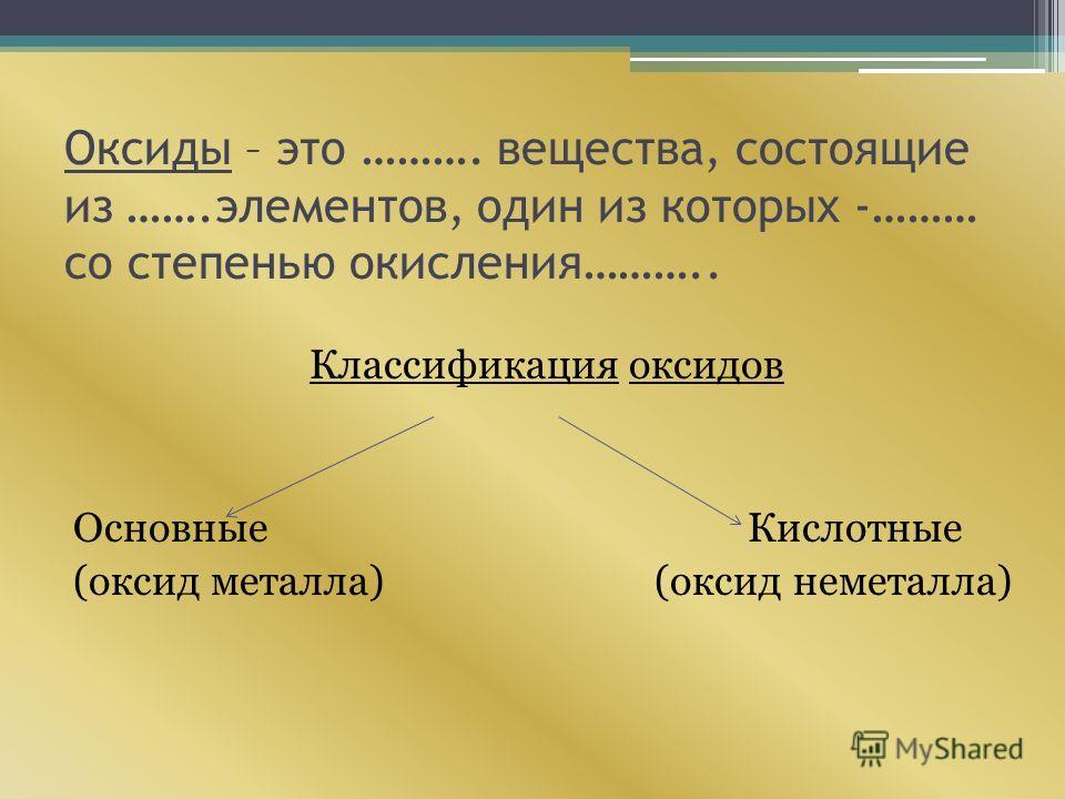 Оксиды – это ………. вещества, состоящие из …….элементов, один из которых -……… со степенью окисления……….. Классификация оксидов Основные Кислотные (оксид металла) (оксид неметалла)