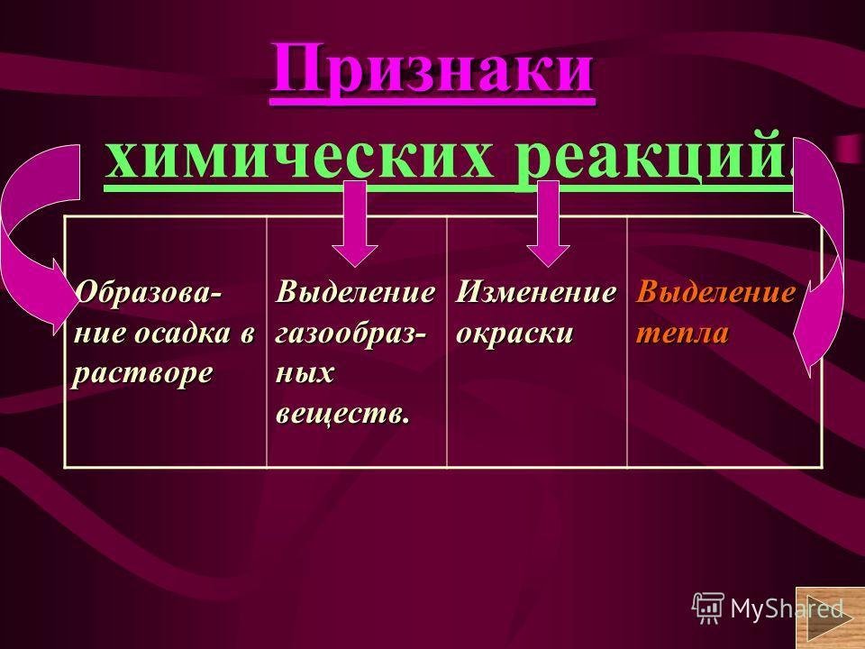 Реакции, протекающие с поглощением теплоты, называются эндотермическими.