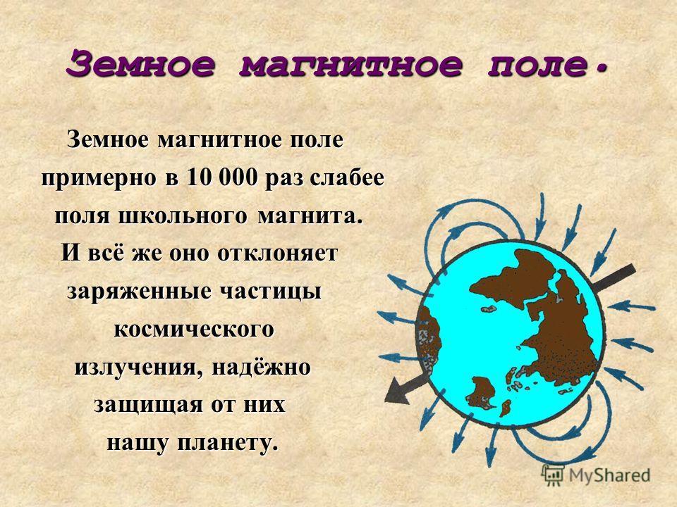 Земное магнитное поле. Земное магнитное поле Земное магнитное поле примерно в 10 000 раз слабее поля школьного магнита. поля школьного магнита. И всё же оно отклоняет И всё же оно отклоняет заряженные частицы заряженные частицы космического космическ