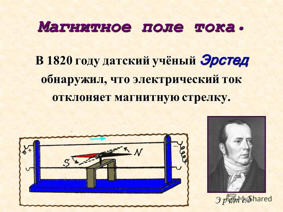 Магнитное поле тока. В 1820 году датский учёный Эрстед обнаружил, что электрический ток отклоняет магнитную стрелку. Э р с т е д