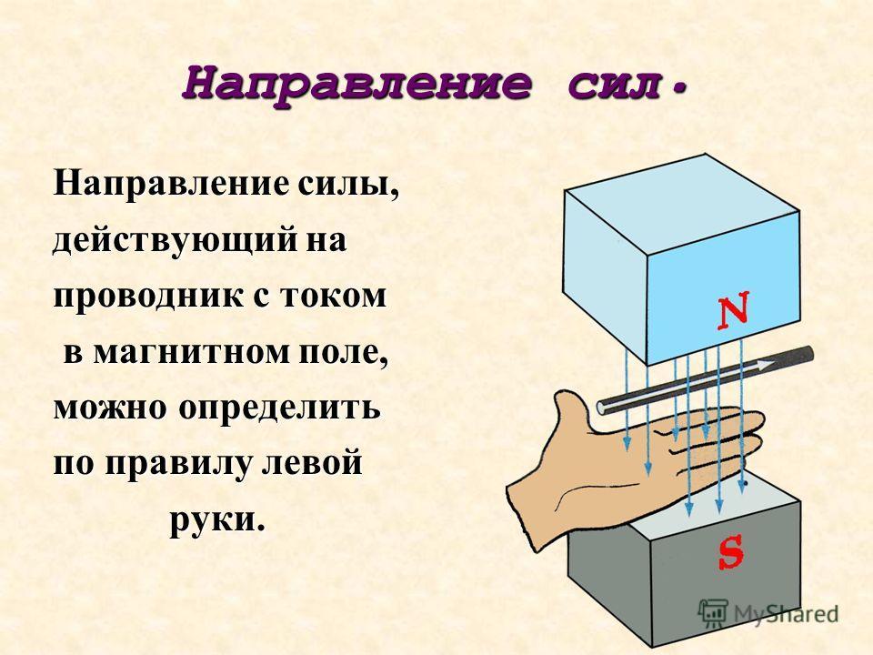 Направление сил. Направление силы, действующий на проводник с током в магнитном поле, в магнитном поле, можно определить по правилу левой руки. руки.