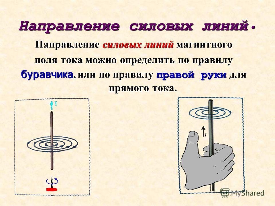 Направление силовых линий. Направление силовых линий магнитного поля тока можно определить по правилу буравчика, или по правилу правой руки для прямого тока.