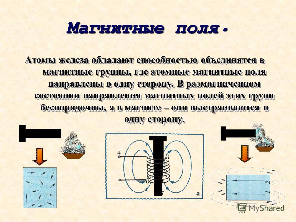 Магнитные поля. Атомы железа обладают способностью объединятся в магнитные группы, где атомные магнитные поля направлены в одну сторону. В размагниченном состоянии направления магнитных полей этих групп беспорядочны, а в магните – они выстраиваются в