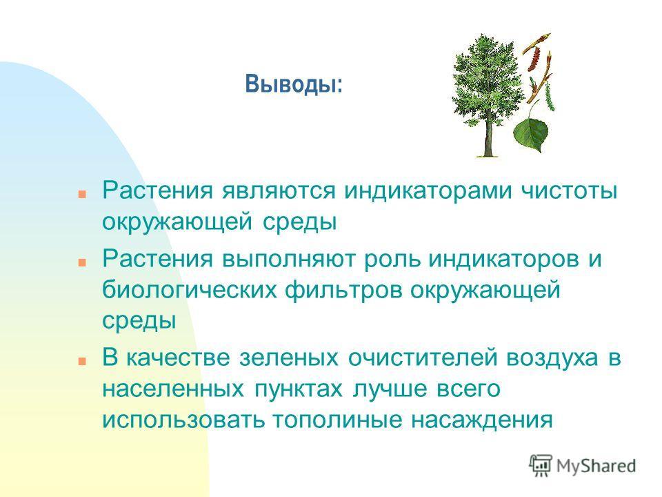 Выводы: n Растения являются индикаторами чистоты окружающей среды n Растения выполняют роль индикаторов и биологических фильтров окружающей среды n В качестве зеленых очистителей воздуха в населенных пунктах лучше всего использовать тополиные насажде