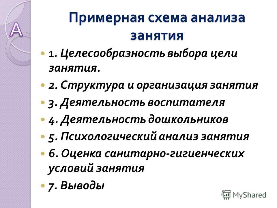 Примерная схема анализа занятия 1. Целесообразность выбора цели занятия. 2. Структура и организация занятия 3. Деятельность воспитателя 4. Деятельность дошкольников 5. Психологический анализ занятия 6. Оценка санитарно - гигиенческих условий занятия