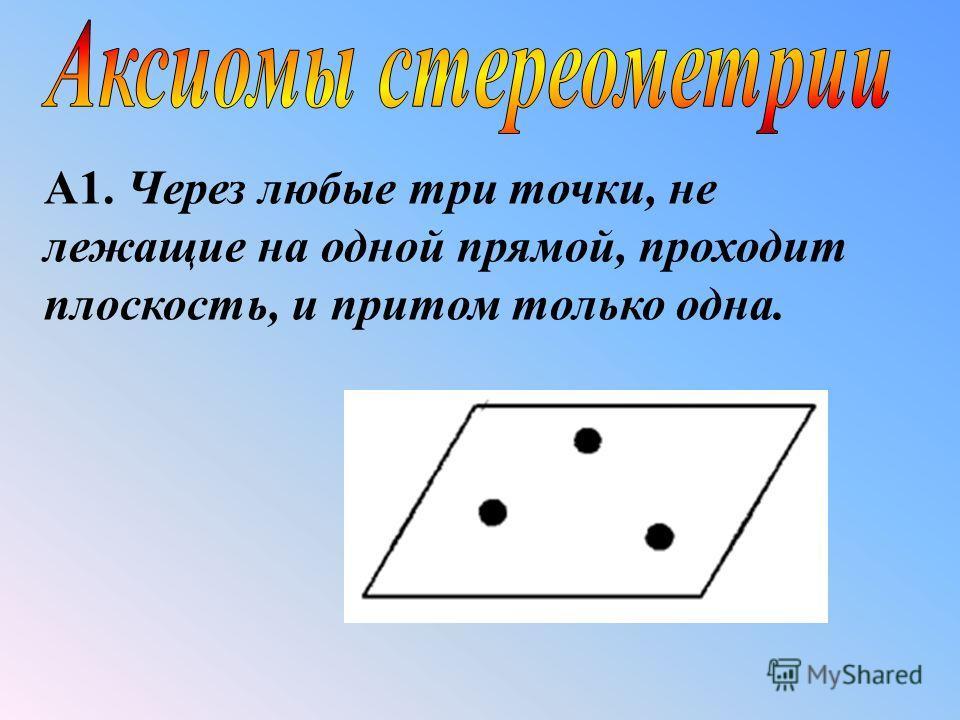 А1. Через любые три точки, не лежащие на одной прямой, проходит плоскость, и притом только одна.