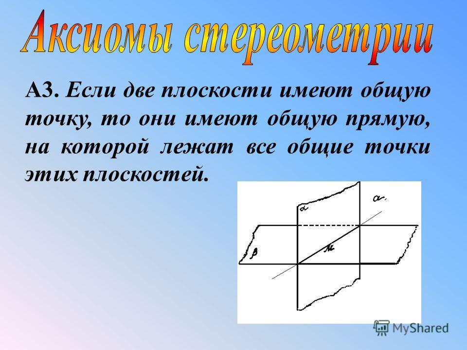 A3. Если две плоскости имеют общую точку, то они имеют общую прямую, на которой лежат все общие точки этих плоскостей.