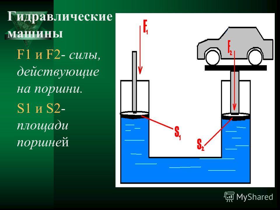 Гидравлические машины F1 и F2- силы, действующие на поршни. S1 и S2- площади поршней