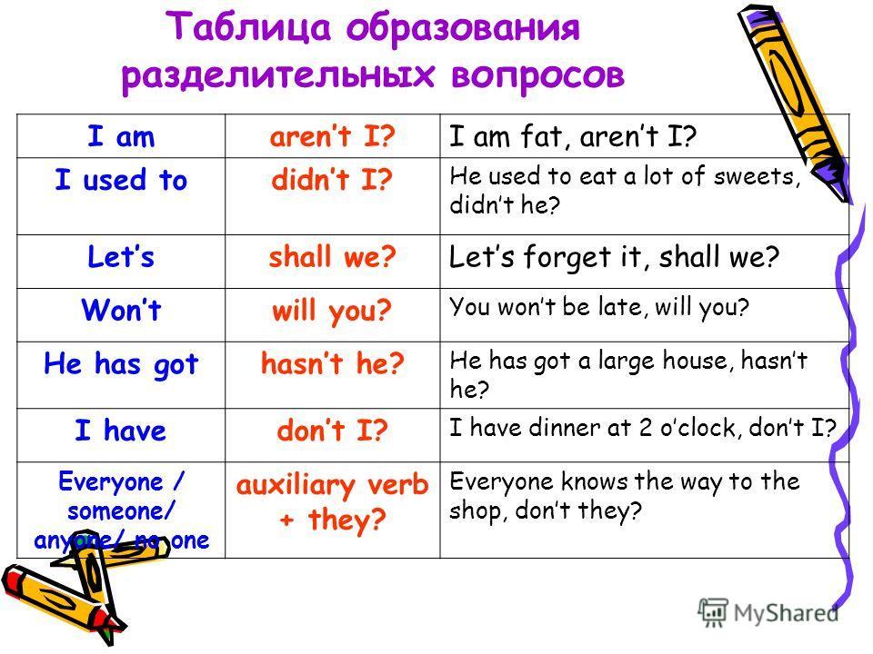 Общий вопрос в английском схема